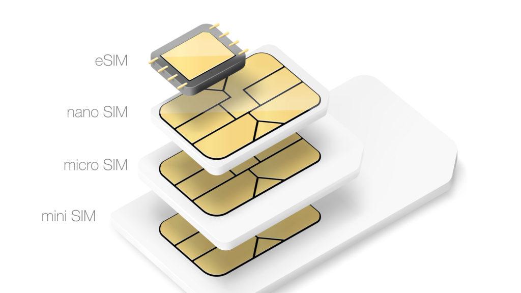 eSIM Vergleich SIM Karten